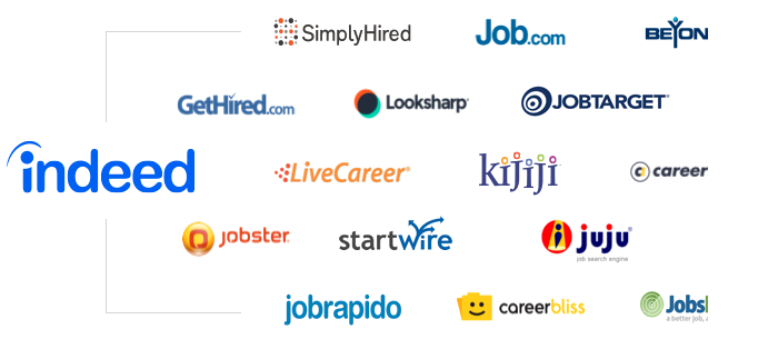 Career finder websites